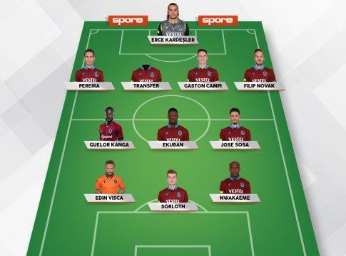 Trabzonspor 2021 Kadrosu